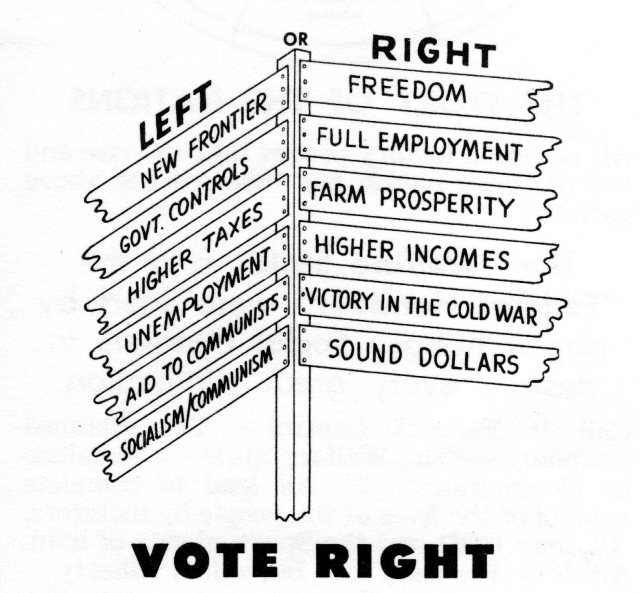 Left or Right - Vote Right