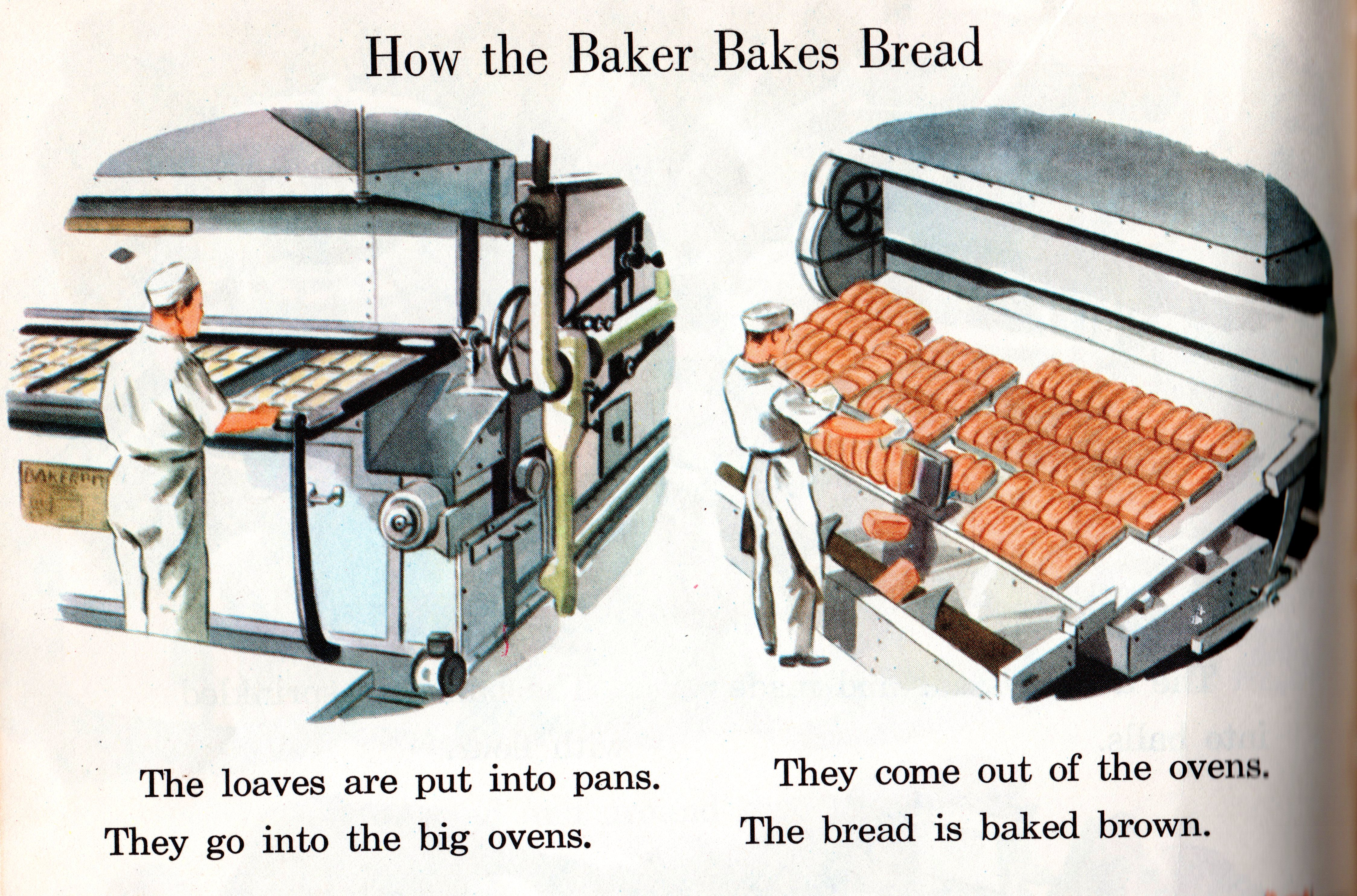 How bread is baked 93