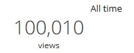 100,010 views - Blog States - 100K milestone - Blogging - Numbers
