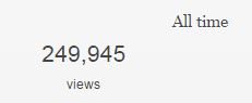250K Views, Blog Stats, Milestone, Quarter of a Million Views