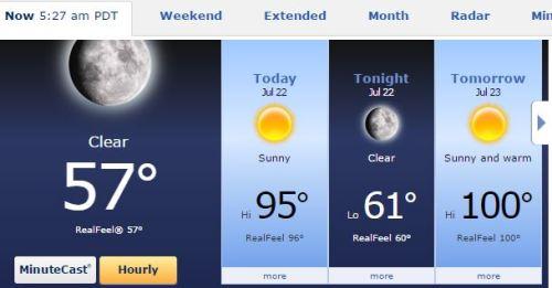 Temperatures, California, Heat Wave, Heat Index