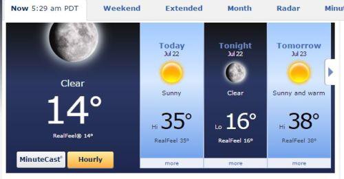 California temperatures, July Heat, Fahrenheit, heat index