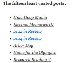 least popular posts, blogkeeping, blog stats