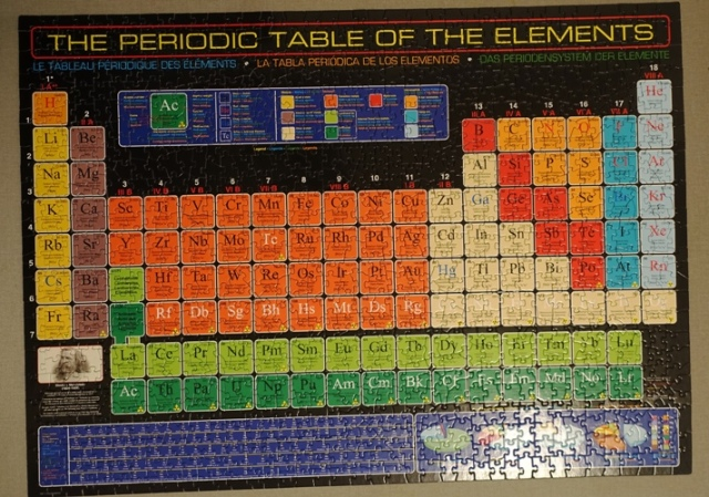 Periodic Table Puzzle, 1,000 piece puzzle, Elements