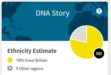 DNA Story, Ethnicity, DNA, Ancestry