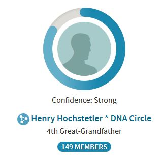 Henry Hochstetler DNA Circle, Amish DNA, Amish Geneaology, DNA Circle
