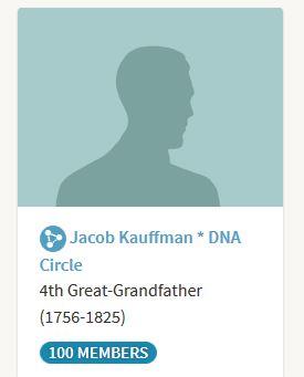 Jacob Kauffman DNA Circle, Ancestry, Amish DNA, Amish Genealogy