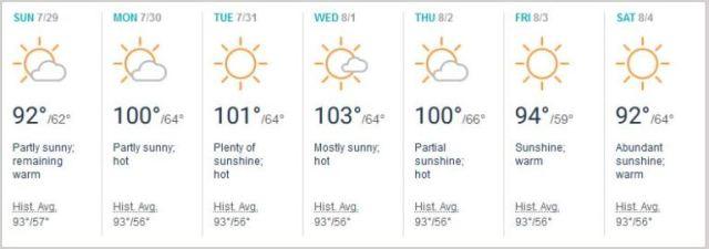 Temps next week, Summer, 100 degree days