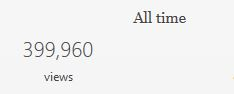 399960, Blog Views, Milestone