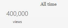 400k Milestone, Blog Stats, 400000 views
