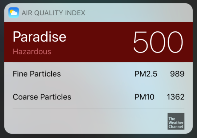 Hazardous AQI, 500 AQI, Paradise. California, Fires