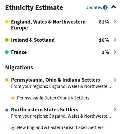 DNA Results, Migrations, France, Germany, England