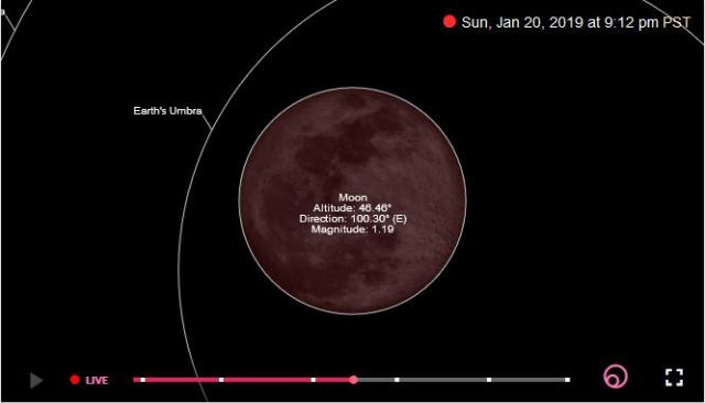 Eclipse animation, Time and Date dot com, eclipse, blood red moon
