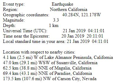 Eclipse, Earthquake, Same time events