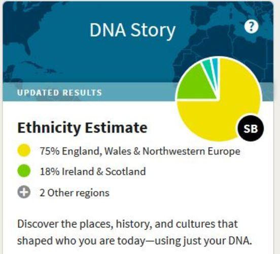 Ancestry DNA, Ethnicity Estimate, DNA Changes