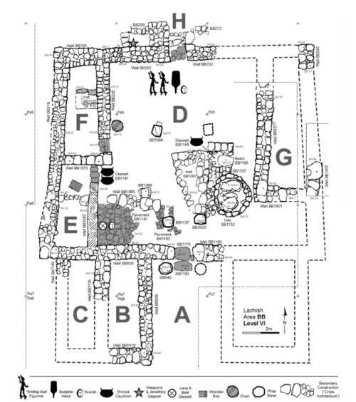 Diagram of Lachish Caananite Temple