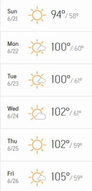 forecast, summer heat, 100 degree temps