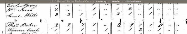 1810 census, Elizabethtown, Hardin County, Kentucky, Abraham Lincoln
