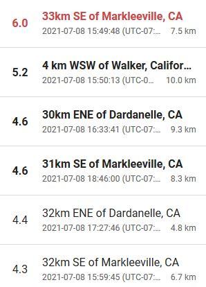 earthquake california, 6.0 , Nevada Border, Antelope Valley